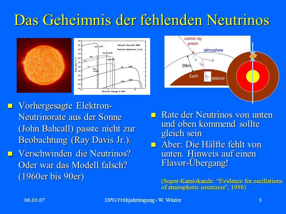 06.03.07DPG Frühjahrstagung - W. Winter3 Das Geheimnis der fehlenden Neutrinos Vorhergesagte Elektron- Neutrinorate aus der Sonne (John Bahcall) passt