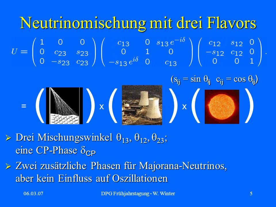 06.03.07DPG Frühjahrstagung - W. Winter5 Neutrinomischung mit drei Flavors ( ) ( ) ( ) =xx Drei Mischungswinkel, eine CP-Phase CP Drei Mischungswinkel