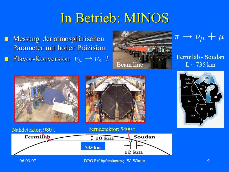 06.03.07DPG Frühjahrstagung - W. Winter9 In Betrieb: MINOS Messung der atmosphärischen Parameter mit hoher Präzision Messung der atmosphärischen Param