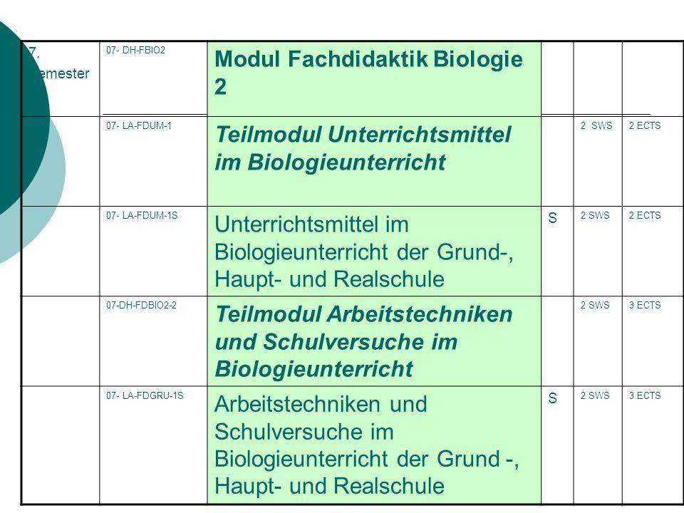 Chemie Hubland Für die HS sind in der Chemiedidaktik 4 x 5 = 20 ECTS zu erbringen Folgende Module müssen besucht werden 08-FD-CH-BM-Did im WS 08-FD-ExUnt im SS 08-schulUms-Did im WS 08-FD-HS-Did im SS