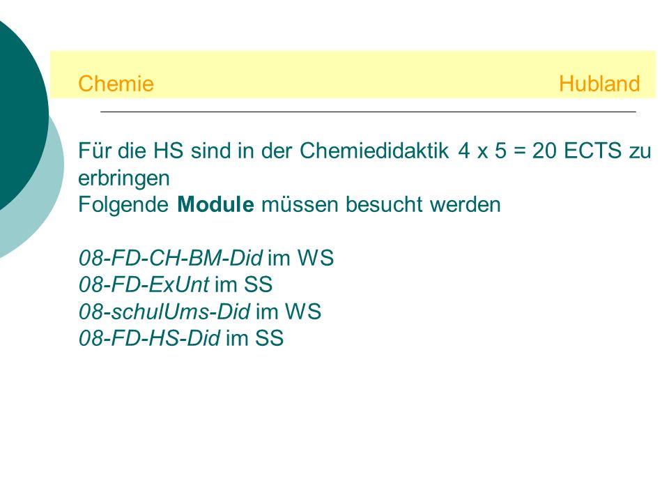 Physik Hubland FSKurzbezeich- nung Modul-/Teilmodul/ Veranstaltungsname VeranstaltungsartSWSECTSP/W/ PF/S QL 2 11-P-SP1 Schulphysik 1 45P 11-P-SP1-1-V Schulphysik 1V3 11-P-SP1-1-Ü Schulphysik 1Ü1 3 11-P-SP2 Schulphysik 2 45P 11-P-SP2-1-V Schulphysik 2 V3 11-P-SP2-1-Ü Schulphysik 2 Ü1