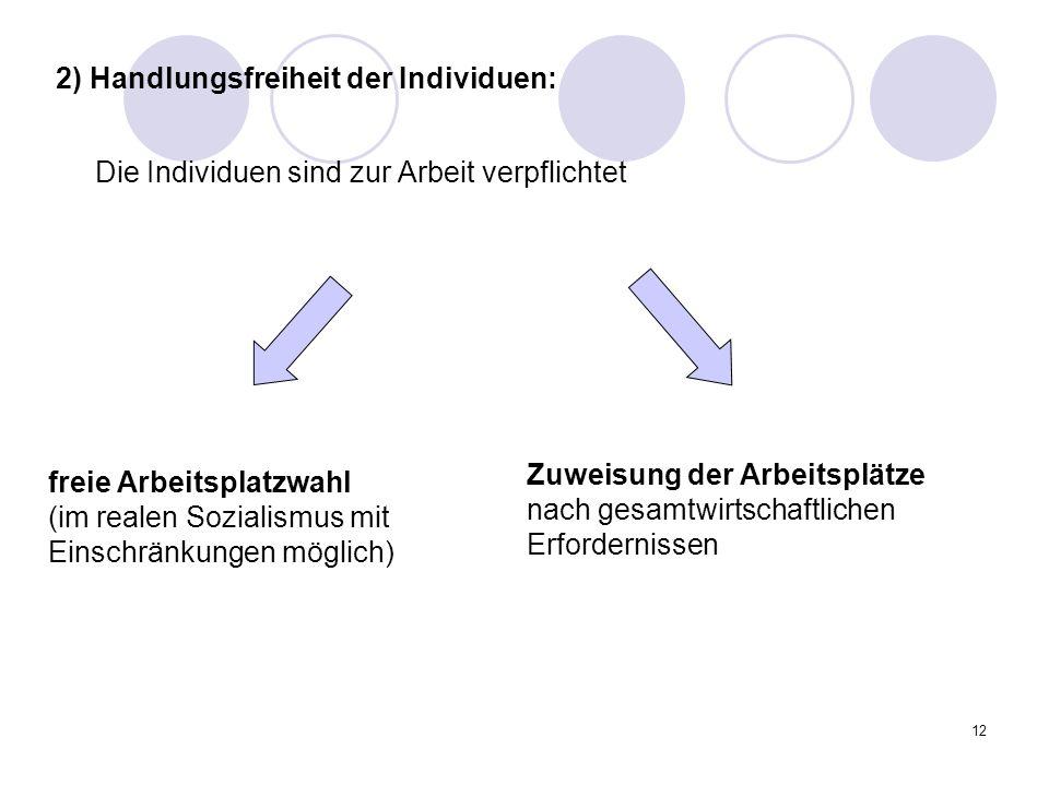 12 2) Handlungsfreiheit der Individuen: Die Individuen sind zur Arbeit verpflichtet freie Arbeitsplatzwahl (im realen Sozialismus mit Einschränkungen