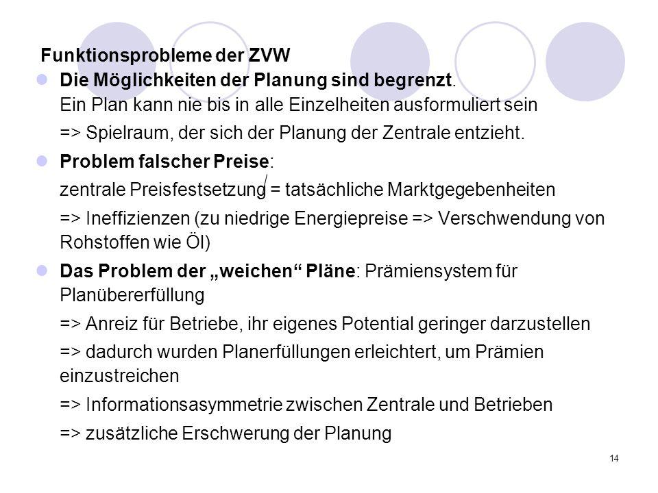 14 Funktionsprobleme der ZVW Die Möglichkeiten der Planung sind begrenzt. Ein Plan kann nie bis in alle Einzelheiten ausformuliert sein => Spielraum,