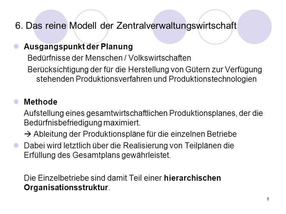 8 6. Das reine Modell der Zentralverwaltungswirtschaft Ausgangspunkt der Planung Bedürfnisse der Menschen / Volkswirtschaften Berücksichtigung der für