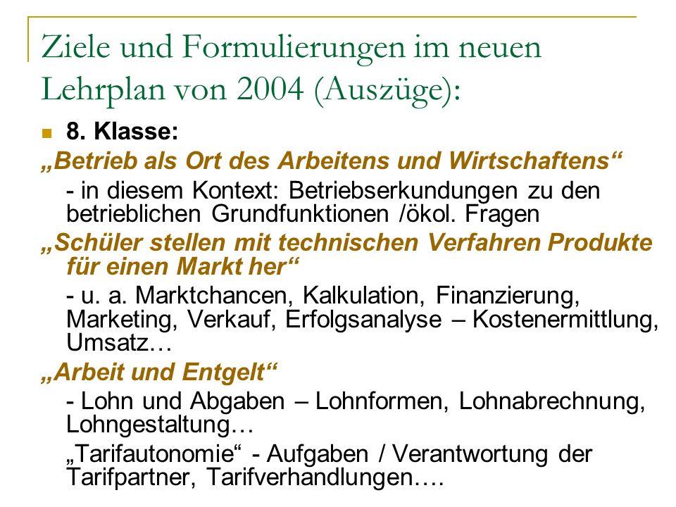 Ziele und Formulierungen im neuen Lehrplan von 2004 (Auszüge): 8. Klasse: Betrieb als Ort des Arbeitens und Wirtschaftens - in diesem Kontext: Betrieb