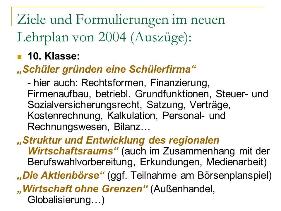 Ziele und Formulierungen im neuen Lehrplan von 2004 (Auszüge): 10. Klasse: Schüler gründen eine Schülerfirma - hier auch: Rechtsformen, Finanzierung,