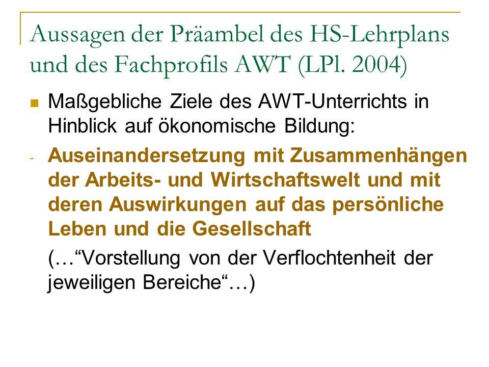 Aussagen der Präambel des HS-Lehrplans und des Fachprofils AWT (LPl.