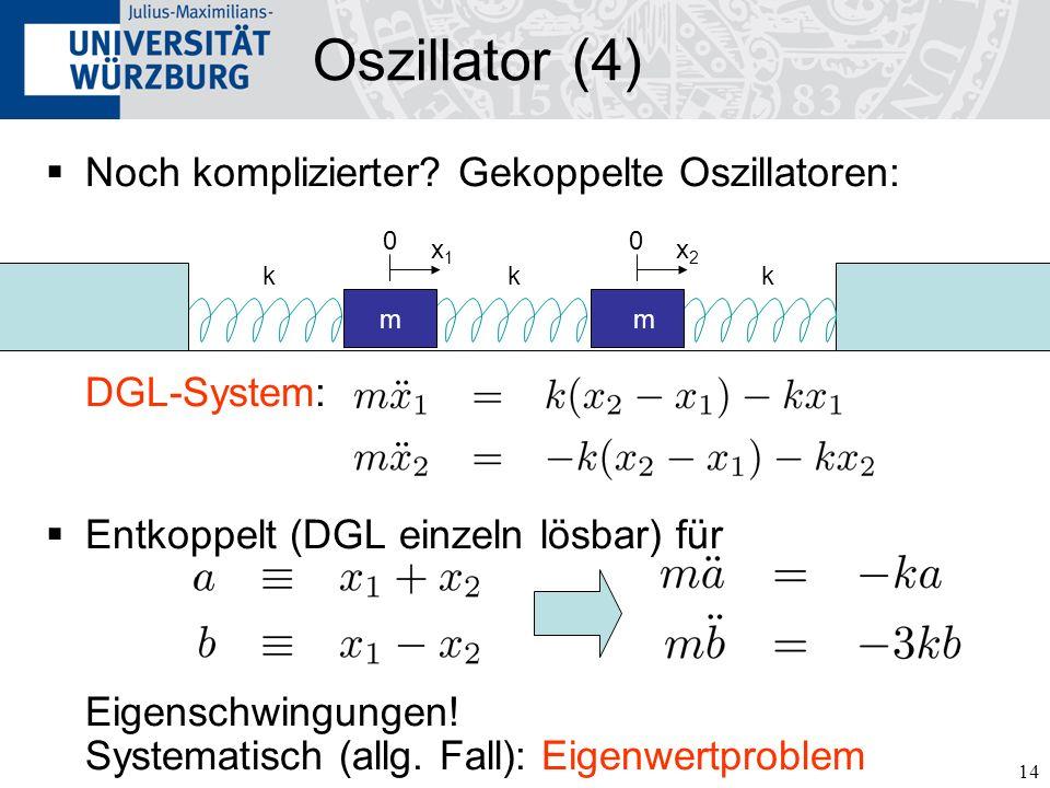 14 Oszillator (4) Noch komplizierter? Gekoppelte Oszillatoren: DGL-System: Entkoppelt (DGL einzeln lösbar) für Eigenschwingungen! Systematisch (allg.