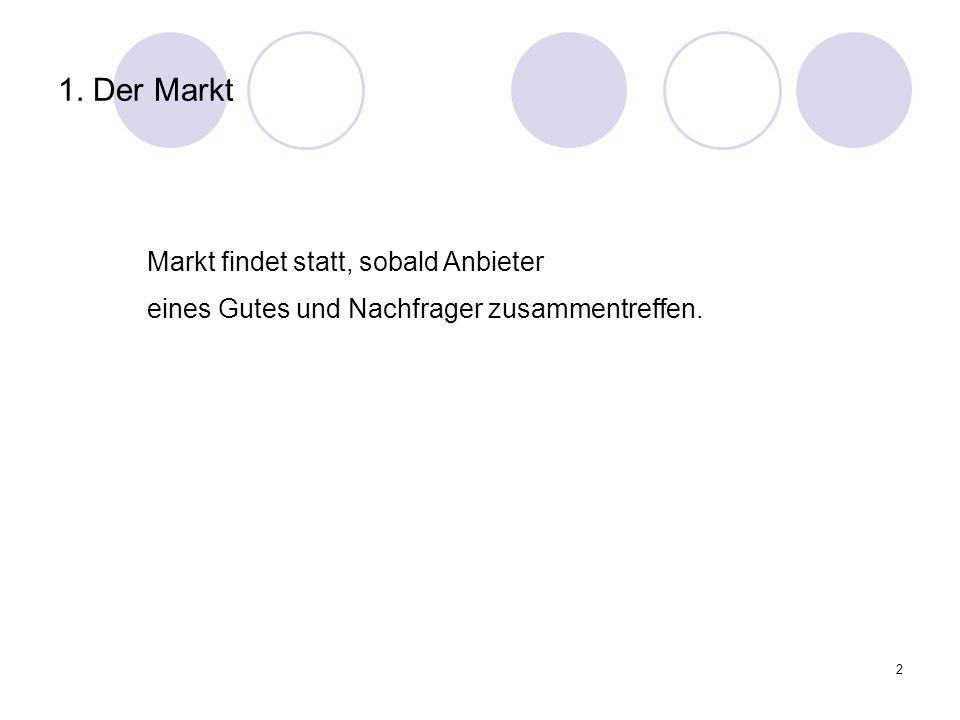 2 1. Der Markt Markt findet statt, sobald Anbieter eines Gutes und Nachfrager zusammentreffen.