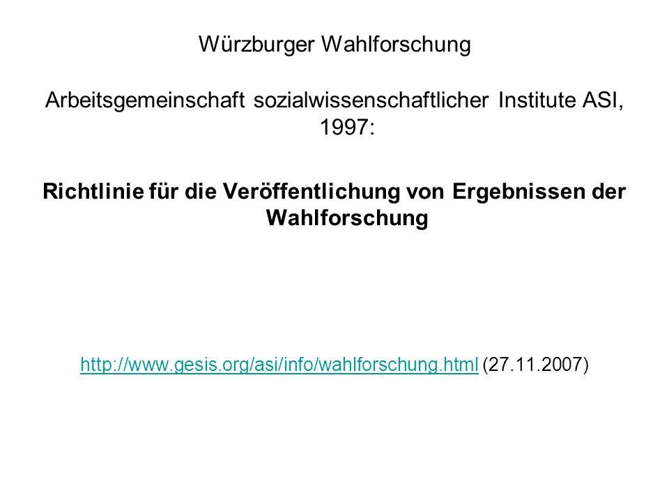 Würzburger Wahlforschung Arbeitsgemeinschaft sozialwissenschaftlicher Institute ASI, 1997: Richtlinie für die Veröffentlichung von Ergebnissen der Wahlforschung http://www.gesis.org/asi/info/wahlforschung.htmlhttp://www.gesis.org/asi/info/wahlforschung.html (27.11.2007)