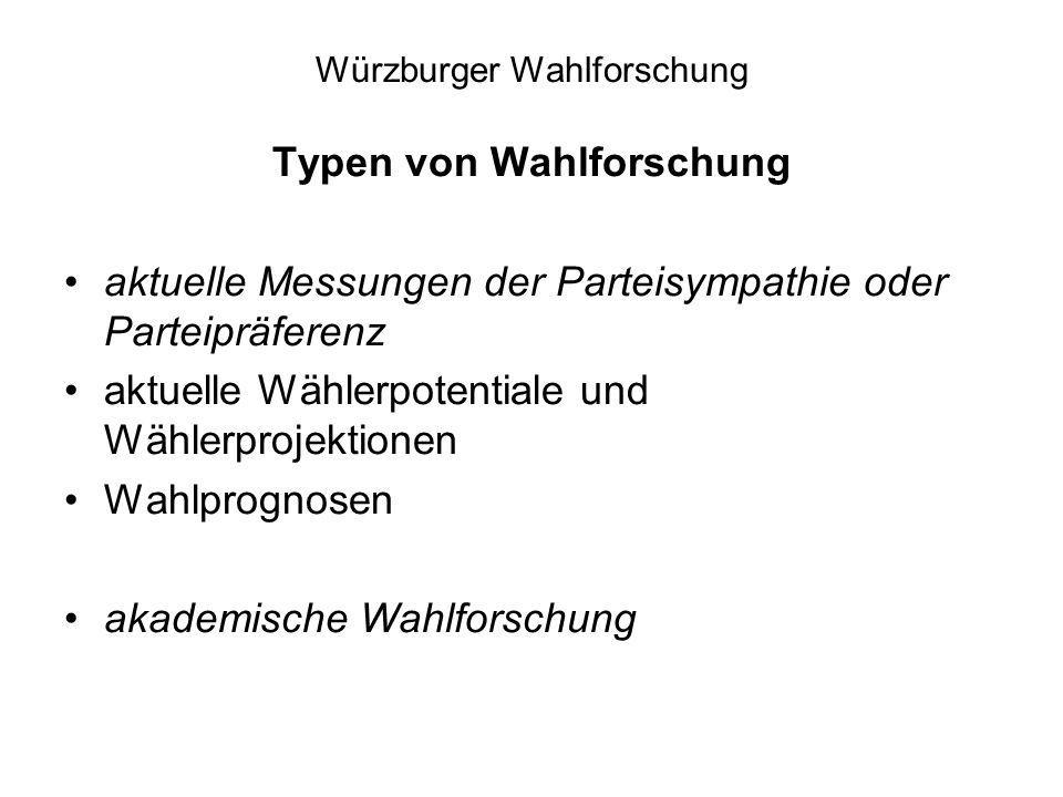 Arzheimer, Kai/Klein, Markus, 2000: Die Conjoint-Analyse als Instrument der empirischen Wahlforschung.