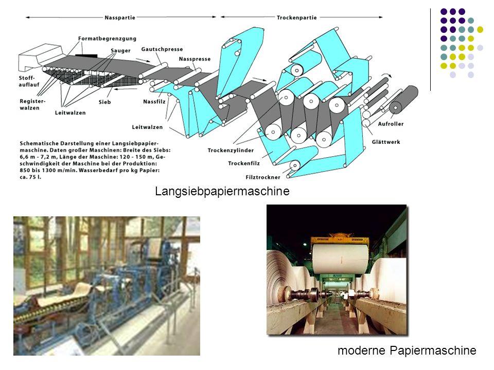 Langsiebpapiermaschine moderne Papiermaschine