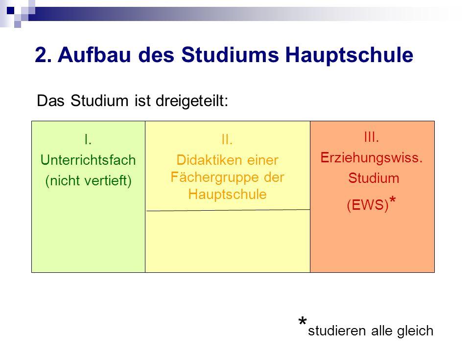 2. Aufbau des Studiums Hauptschule Das Studium ist dreigeteilt: III.