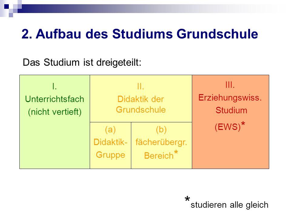 2. Aufbau des Studiums Grundschule Das Studium ist dreigeteilt: (b) fächerübergr.