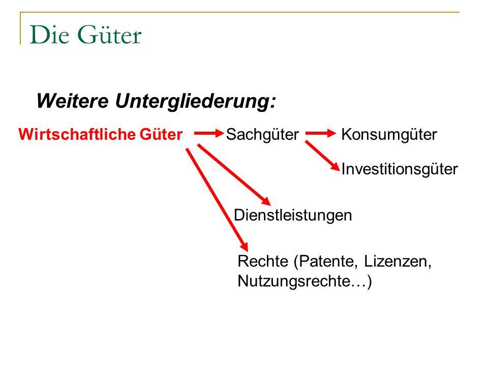 Die Güter Weitere Untergliederung: Wirtschaftliche GüterSachgüterKonsumgüter Investitionsgüter Dienstleistungen Rechte (Patente, Lizenzen, Nutzungsrec