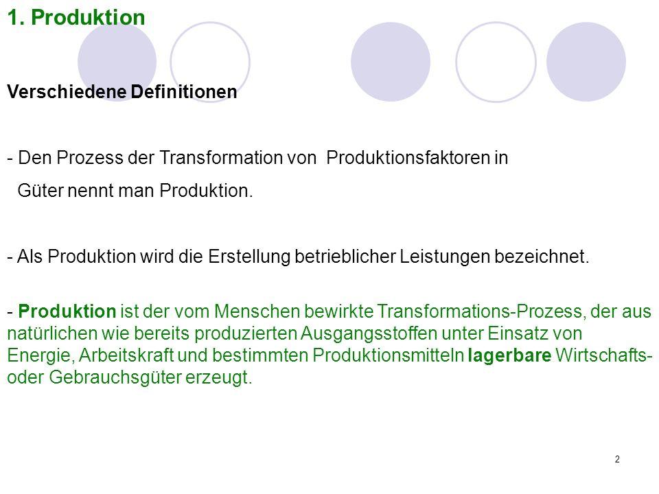 2 1. Produktion Verschiedene Definitionen - Den Prozess der Transformation von Produktionsfaktoren in Güter nennt man Produktion. - Als Produktion wir