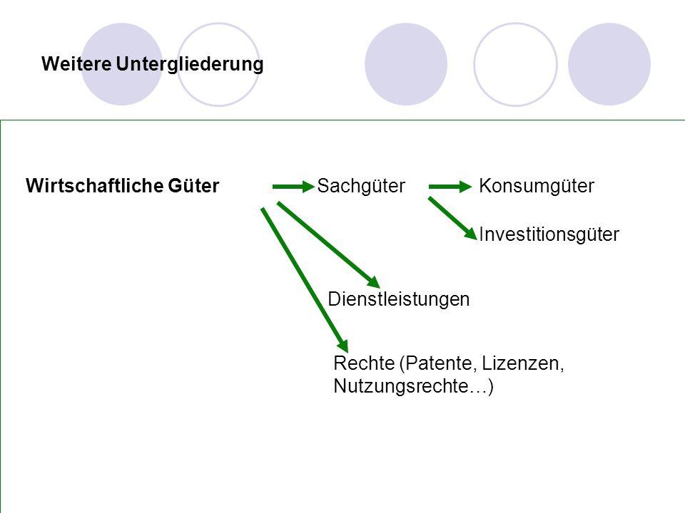 4 Weitere Untergliederung Wirtschaftliche GüterSachgüterKonsumgüter Investitionsgüter Dienstleistungen Rechte (Patente, Lizenzen, Nutzungsrechte…)