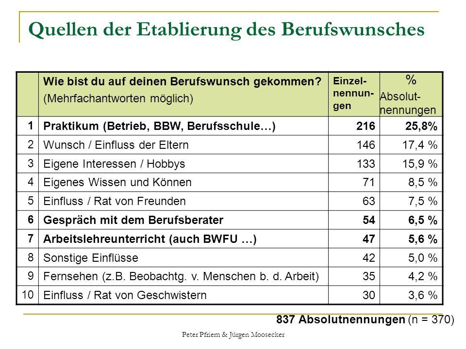 Peter Pfriem & Jürgen Moosecker Quellen der Etablierung des Berufswunsches Wie bist du auf deinen Berufswunsch gekommen? (Mehrfachantworten möglich) E