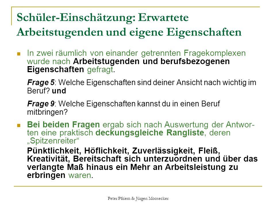 Peter Pfriem & Jürgen Moosecker Schüler-Einschätzung: Erwartete Arbeitstugenden und eigene Eigenschaften In zwei räumlich von einander getrennten Frag