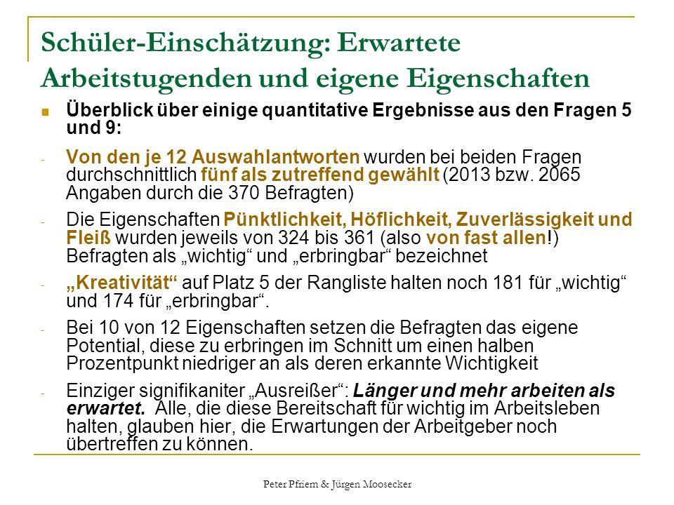 Peter Pfriem & Jürgen Moosecker Schüler-Einschätzung: Erwartete Arbeitstugenden und eigene Eigenschaften Überblick über einige quantitative Ergebnisse