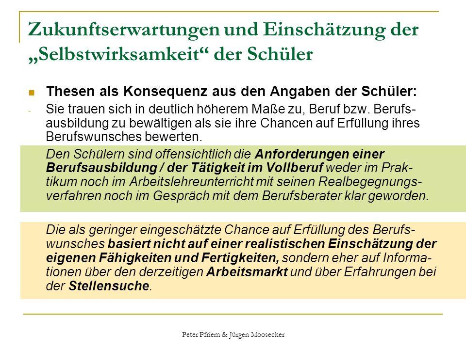 Peter Pfriem & Jürgen Moosecker Zukunftserwartungen und Einschätzung der Selbstwirksamkeit der Schüler Thesen als Konsequenz aus den Angaben der Schül