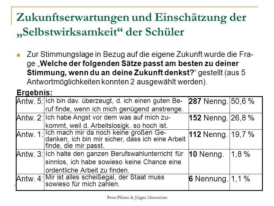 Peter Pfriem & Jürgen Moosecker Zukunftserwartungen und Einschätzung der Selbstwirksamkeit der Schüler Zur Stimmungslage in Bezug auf die eigene Zukun