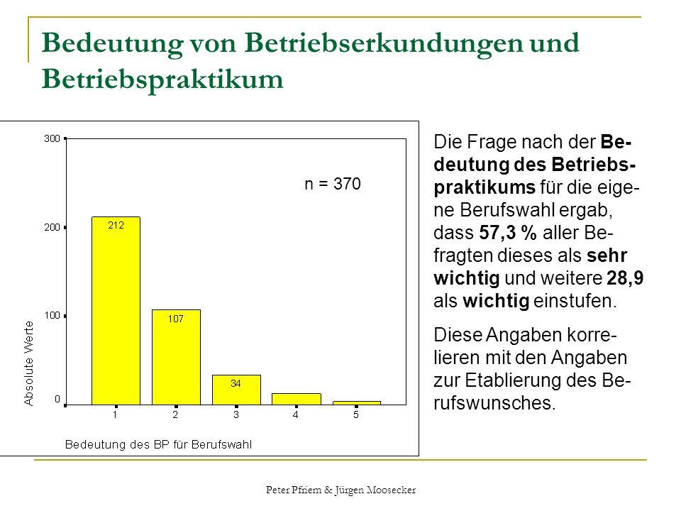 Peter Pfriem & Jürgen Moosecker Bedeutung von Betriebserkundungen und Betriebspraktikum Die Frage nach der Be- deutung des Betriebs- praktikums für di
