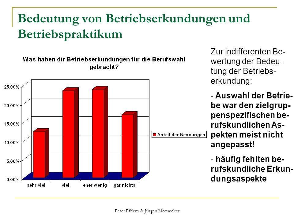 Peter Pfriem & Jürgen Moosecker Bedeutung von Betriebserkundungen und Betriebspraktikum Zur indifferenten Be- wertung der Bedeu- tung der Betriebs- er