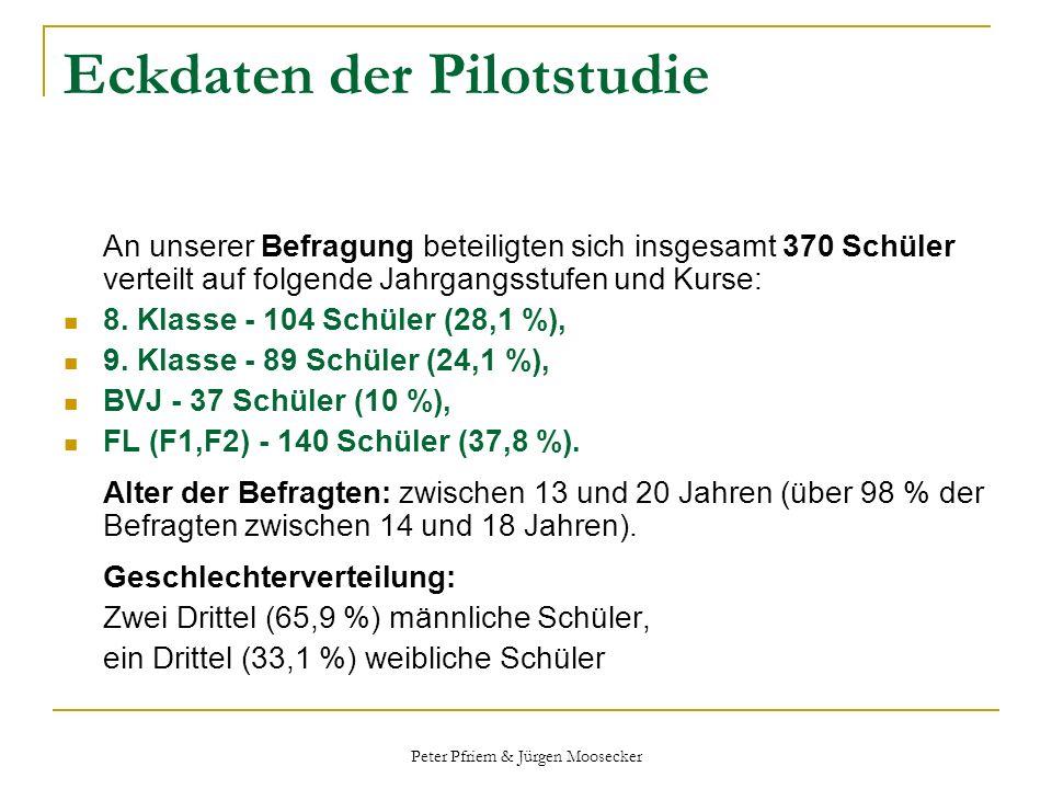 Peter Pfriem & Jürgen Moosecker Eckdaten der Pilotstudie An unserer Befragung beteiligten sich insgesamt 370 Schüler verteilt auf folgende Jahrgangsst