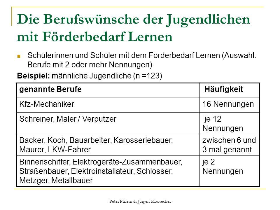 Peter Pfriem & Jürgen Moosecker Die Berufswünsche der Jugendlichen mit Förderbedarf Lernen Kurzkommentar: - Breite des Spektrums bei Jungen und Mädchen in etwa gleich - Innerhalb des Spektrums bei Jungen nur drei Favoriten (>10% der Nennungen), bei den Mädchen fünf.