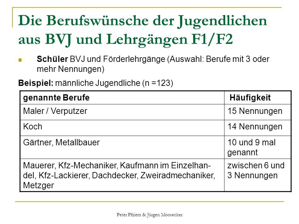 Peter Pfriem & Jürgen Moosecker Die Berufswünsche der Jugendlichen aus BVJ und Lehrgängen F1/F2 Schüler BVJ und Förderlehrgänge (Auswahl: Berufe mit 3