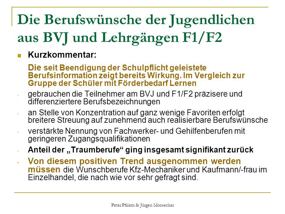 Peter Pfriem & Jürgen Moosecker Die Berufswünsche der Jugendlichen aus BVJ und Lehrgängen F1/F2 Kurzkommentar: Die seit Beendigung der Schulpflicht ge