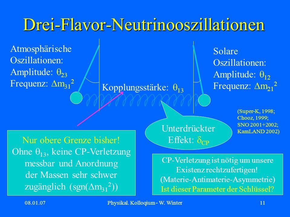 08.01.07Physikal. Kolloqium - W. Winter11 Drei-Flavor-Neutrinooszillationen Kopplungsstärke: 13 Atmosphärische Oszillationen: Amplitude: 23 Frequenz: