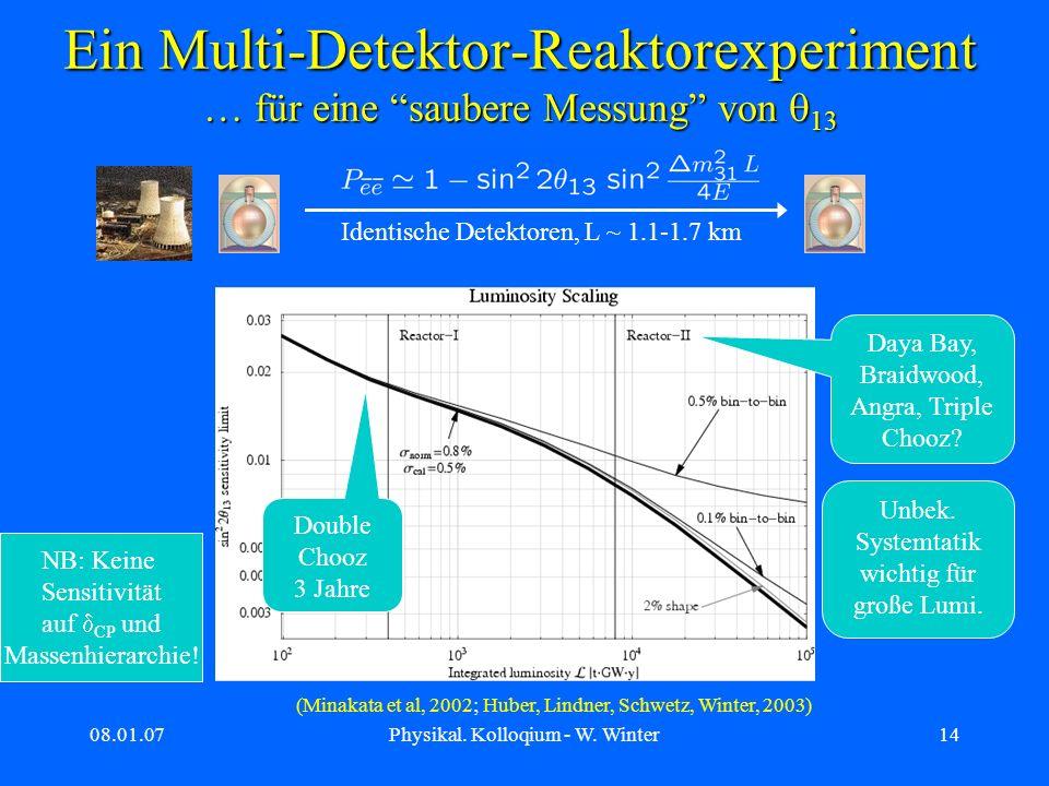 08.01.07Physikal. Kolloqium - W. Winter14 Ein Multi-Detektor-Reaktorexperiment … für eine saubere Messung von 13 Double Chooz 3 Jahre Daya Bay, Braidw