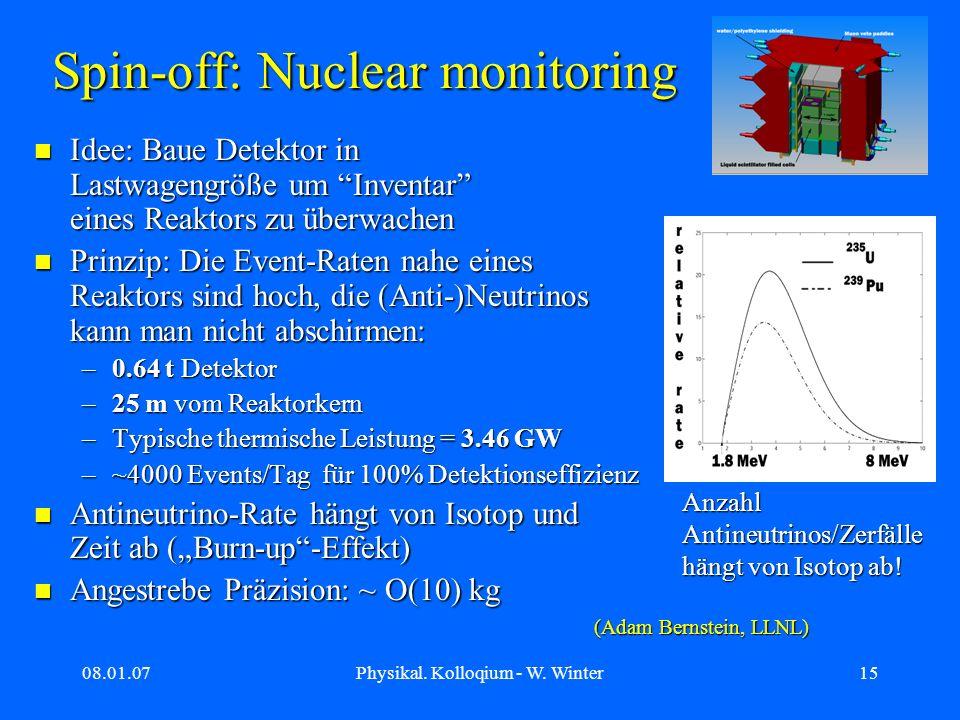 08.01.07Physikal. Kolloqium - W. Winter15 Spin-off: Nuclear monitoring Idee: Baue Detektor in Lastwagengröße um Inventar eines Reaktors zu überwachen