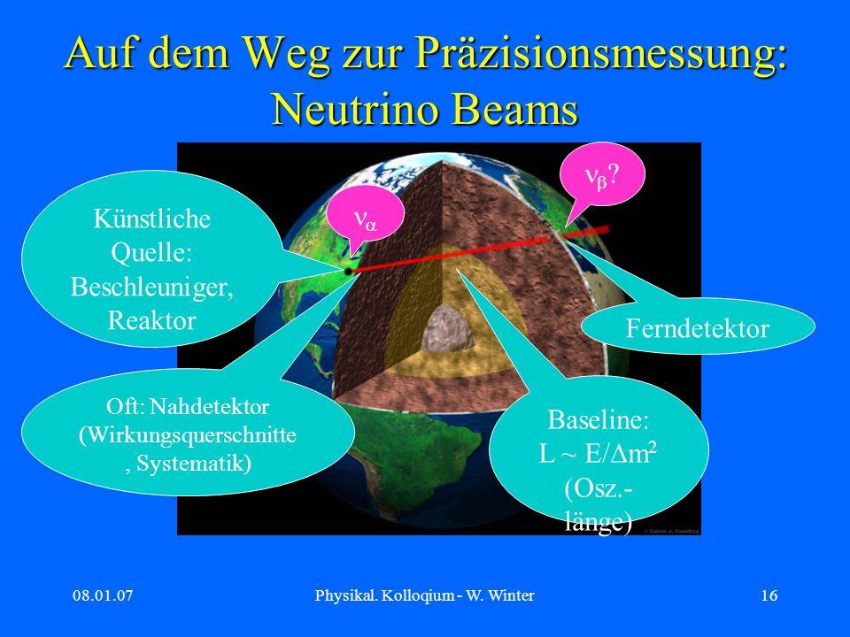 08.01.07Physikal. Kolloqium - W. Winter16 Auf dem Weg zur Präzisionsmessung: Neutrino Beams Künstliche Quelle: Beschleuniger, Reaktor Oft: Nahdetektor