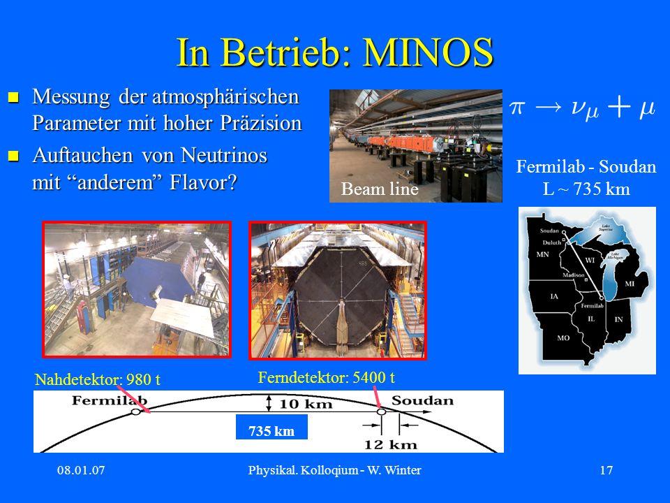 08.01.07Physikal. Kolloqium - W. Winter17 In Betrieb: MINOS Messung der atmosphärischen Parameter mit hoher Präzision Messung der atmosphärischen Para
