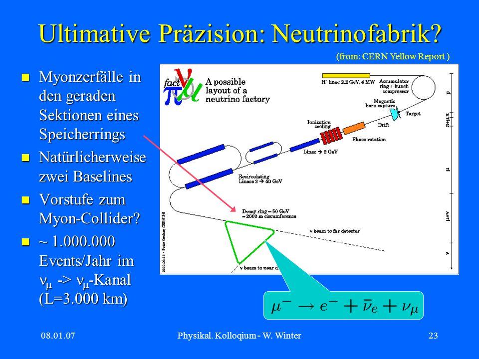08.01.07Physikal. Kolloqium - W. Winter23 Ultimative Präzision: Neutrinofabrik? Myonzerfälle in den geraden Sektionen eines Speicherrings Myonzerfälle
