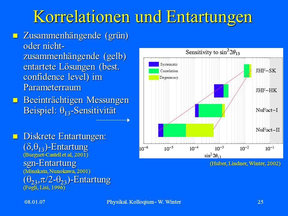 08.01.07Physikal. Kolloqium - W. Winter25 Korrelationen und Entartungen Zusammenhängende (grün) oder nicht- zusammenhängende (gelb) entartete Lösungen