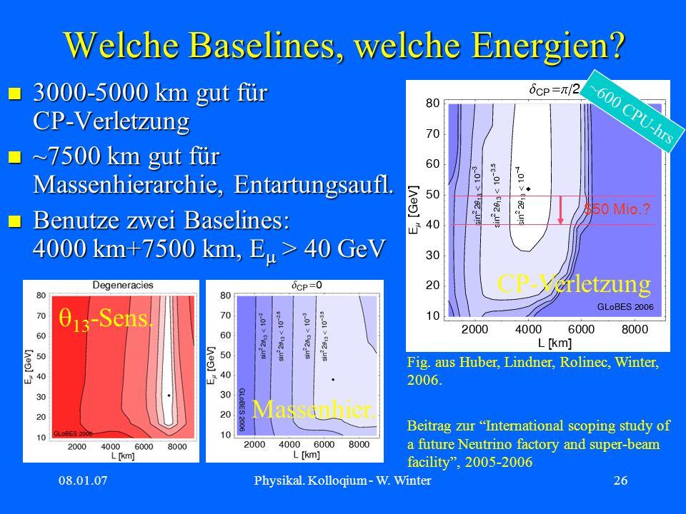 08.01.07Physikal. Kolloqium - W. Winter26 Welche Baselines, welche Energien? 3000-5000 km gut für CP-Verletzung 3000-5000 km gut für CP-Verletzung ~75