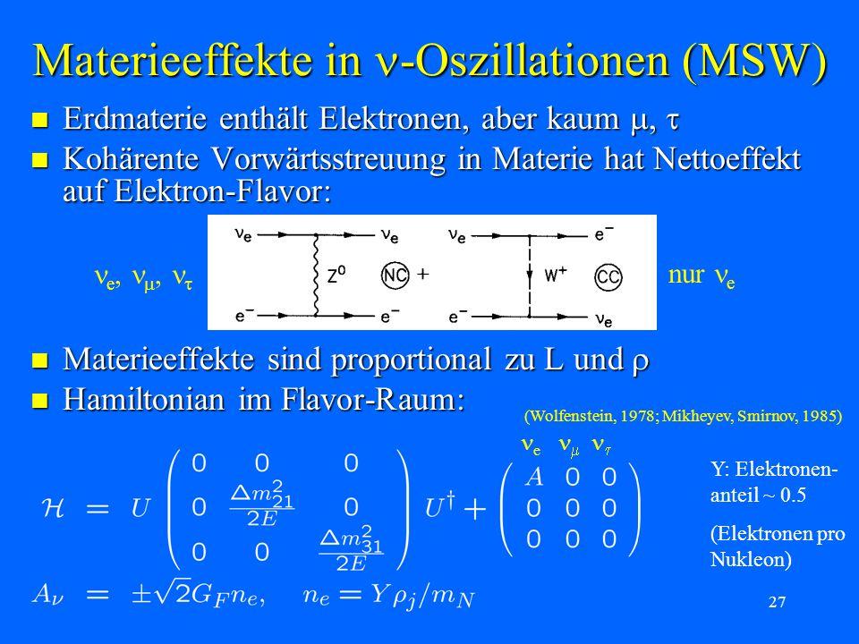 08.01.07Physikal. Kolloqium - W. Winter27 Erdmaterie enthält Elektronen, aber kaum, Erdmaterie enthält Elektronen, aber kaum, Kohärente Vorwärtsstreuu