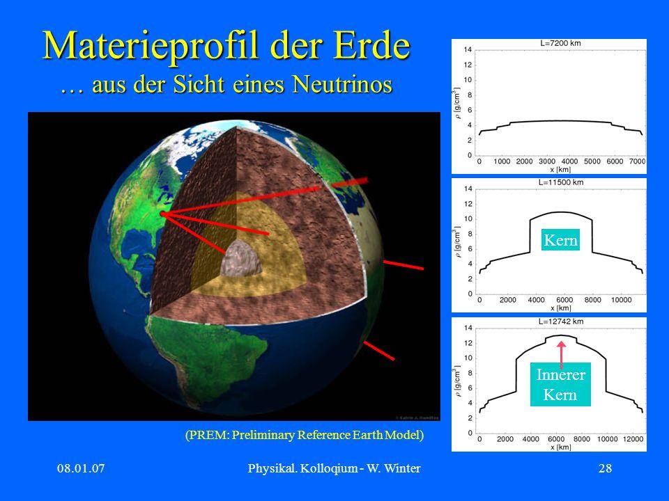 08.01.07Physikal. Kolloqium - W. Winter28 Materieprofil der Erde … aus der Sicht eines Neutrinos (PREM: Preliminary Reference Earth Model) Kern Innere