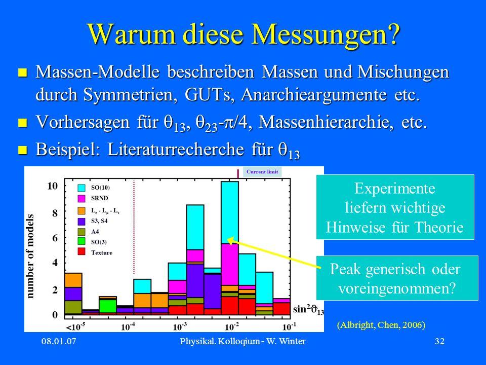 08.01.07Physikal. Kolloqium - W. Winter32 Warum diese Messungen? Massen-Modelle beschreiben Massen und Mischungen durch Symmetrien, GUTs, Anarchieargu