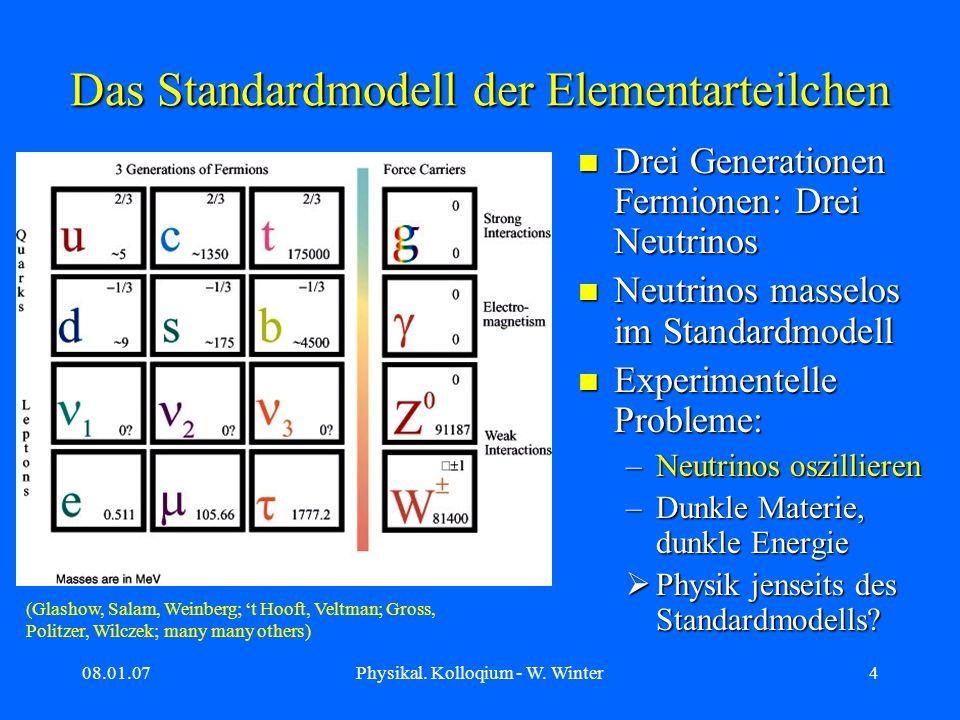 08.01.07Physikal. Kolloqium - W. Winter4 Das Standardmodell der Elementarteilchen Drei Generationen Fermionen: Drei Neutrinos Drei Generationen Fermio