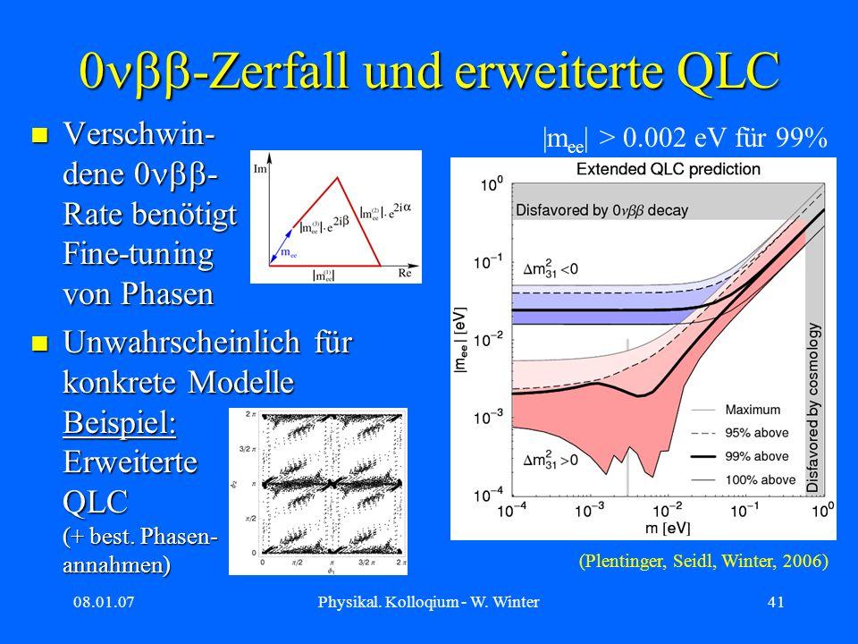 08.01.07Physikal. Kolloqium - W. Winter41 0 -Zerfall und erweiterte QLC Verschwin- dene 0 - Rate benötigt Fine-tuning von Phasen Verschwin- dene 0 - R