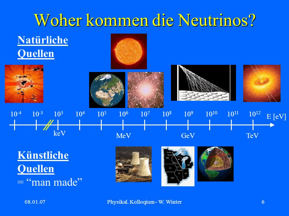 08.01.07Physikal. Kolloqium - W. Winter6 Woher kommen die Neutrinos? 10 -4 10 -3 10 4 10 3 10 5 10 6 10 710 10 9 10 11 10 8 10 12 keV MeVGeVTeV E [eV]