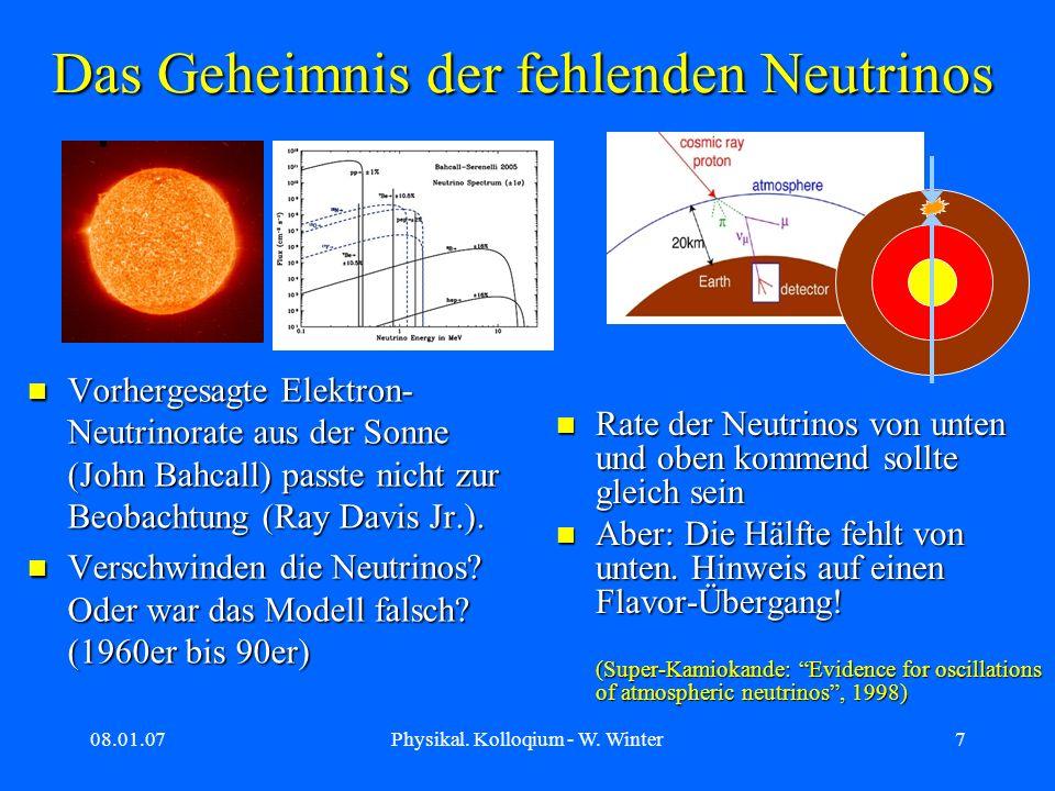 08.01.07Physikal. Kolloqium - W. Winter7 Das Geheimnis der fehlenden Neutrinos Vorhergesagte Elektron- Neutrinorate aus der Sonne (John Bahcall) passt