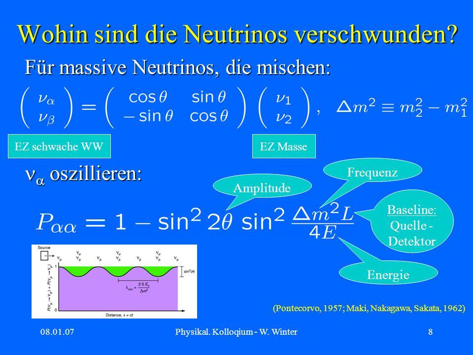 08.01.07Physikal. Kolloqium - W. Winter8 Wohin sind die Neutrinos verschwunden? Für massive Neutrinos, die mischen: oszillieren: oszillieren: Amplitud