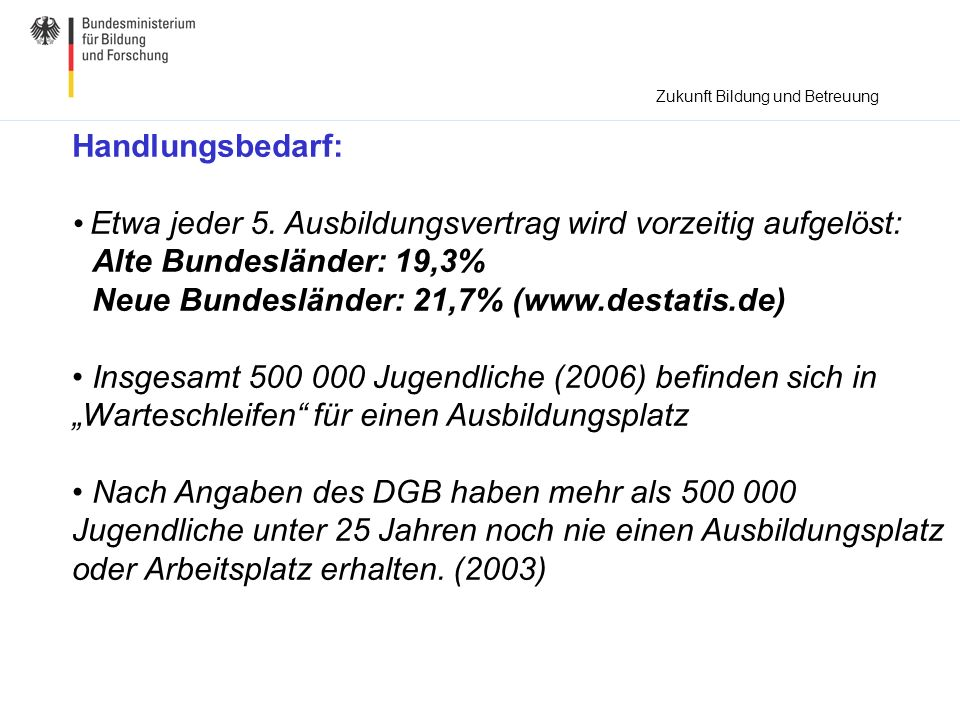 Handlungsbedarf: Etwa jeder 5. Ausbildungsvertrag wird vorzeitig aufgelöst: Alte Bundesländer: 19,3% Neue Bundesländer: 21,7% (www.destatis.de) Insges
