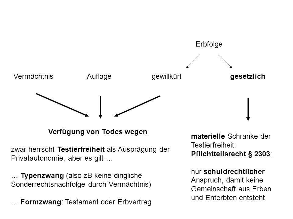 … richtet sich innerhalb der einzelnen Ordnungen nach dem… … Stammes- oder Liniensystem: es werden Untergruppen nach Stammmüttern und -vätern gebildet.